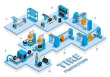 Tire Production Service Isometric Colored Concept