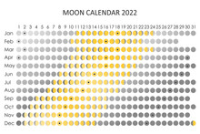 2022 Moon Calendar. Astrological Calendar Design. Planner. Place For Stickers. Month Cycle Planner Mockup. Isolated Black And White Background
