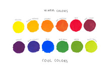 Basic Colors Theory For Kids Concept. Colour Palette Of Primary, Secondary And Tertiary Color, Warm And Cool Scheme With Kids Hand Writing. Complementary, Poster, Chart, Learning, Painting, Arts.