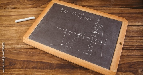 Composition of mathematical equations over black chalkboard