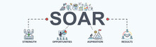 SOAR Banner Web Icon For Business  Analysis, Strength, Opportunities, Aspirations And Results. Minimal Vector Infographic.