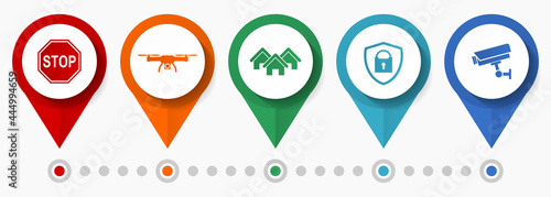 Fotografiet Home security cctv system concept vector icon set, flat design pointers, infogra