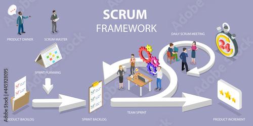 Fotografie, Obraz 3D Isometric Flat Vector Conceptual Illustration of Scrum Framework, Software De