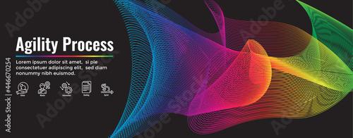 Fotografie, Obraz Agile Scrum Process and development icon set web header banner