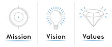 Mission, Vision, Values Concept - Three Icons - Vector Illustration