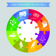 Dimensions Of Wellness Chart.Vector Illustration.