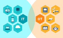 Information Technology And Operational Technology Convergence