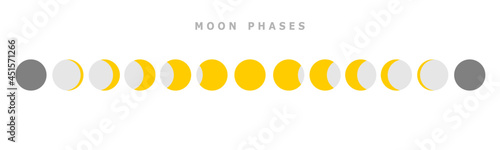 Fotografie, Obraz Moon different phases or lunar phases on white background flat vector banner design icon