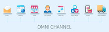 Omni Channel Banner With Icons. E-mail, Website, Store, Call Center, Print Ads, Social Media, Mobile Buying, Drop Shipment Icons. Business Concept. Web Vector Infographic In 3D Style