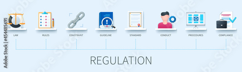 Fotografia Regulation banner with icons