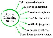 Seven Active Listening Skills