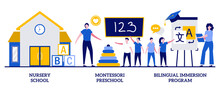 Nursery School, Montessori Preschool, Bilingual Immersion Program Concept With Tiny People. Early Education Vector Illustration Set. Private Daycare Center, Foreign Language, Kindergarten Metaphor