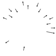 Radial, Radiating Arrows, Pointers In Opposite Direction For Mix, Diverge Concepts