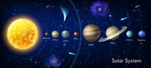Solar System Planet Vector Infographic. Space Galaxy Planets And Stars Sun, Mercury Venus And Earth, Mars Jupiter, Saturn And Uranus Or Neptune, Cosmos With Asteroids Or Nebula. Astronomy Infographics