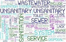 Unsanitary Wordcloud Banner, Wallpaper, Background, Book Cover, Wordart