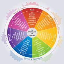 Psychologie Des Couleurs - Diagramme En Forme De Roue - Signification Des Couleurs - Outil Marketing - Fond Avec Taches