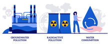 Groundwater Pollution, Radioactive Hazardous Waste, Water Consumption Concept With Tiny People. Environmental Problem Vector Illustration Set. Toxic Trash, Chemical Pollutant In Soil Metaphor