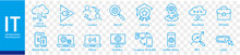 IT Information Technology, Software, Website Content, Network System, Web Design, Mobile Device, Icon Set Editable Stroke Vector