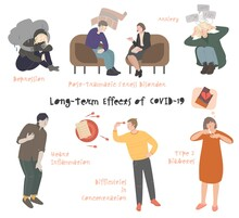 Long Covid Effects Infographic. Coronavirus Disease Consequence, Cartoon People Suffering Post-covid Symptoms