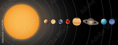 Canvas Print Sonnensystem