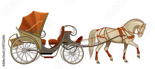 Cuadros en Lienzo Horse carriage