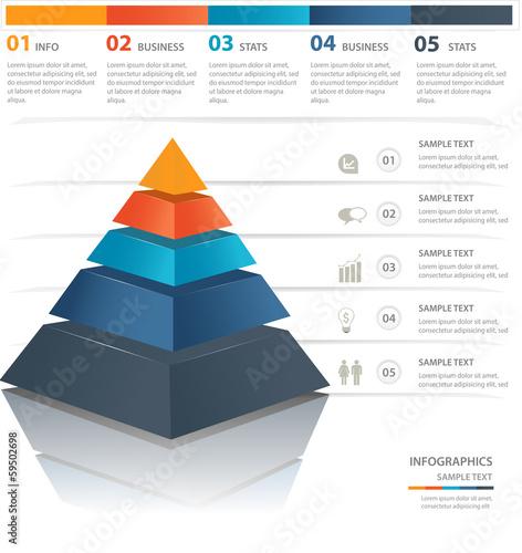 Obraz na plátně Pyramid chart