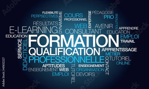 Formation à distance qualification professionnelle tag cloud #61632227