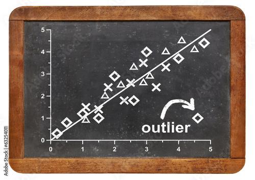 outlier or nonconformist concept