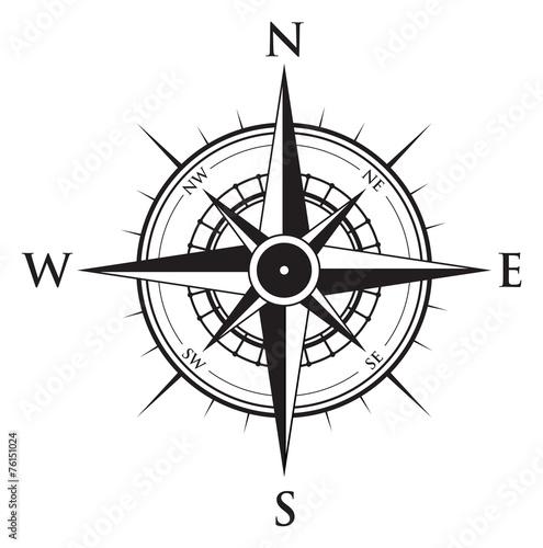 Canvas-taulu compass background