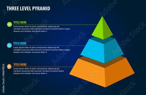 Obraz na plátně Pyramid