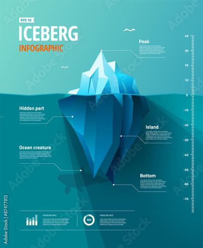 Fotografie, Tablou iceberg infographic