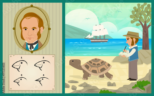 Fotografiet Darwin Adventure - Charles Darwin at the Galapagos Islands and the development of his theory of evolution