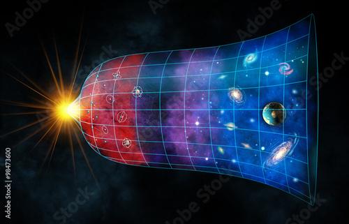 Canvastavla Big Bang