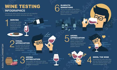 Obraz na płótnie Wine tasting Infographic