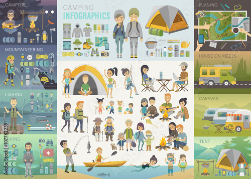Camping Infographic set with people and objects. Fototapete