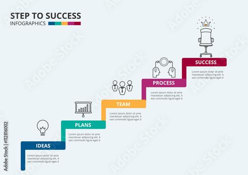 Fotografija Stair step to success