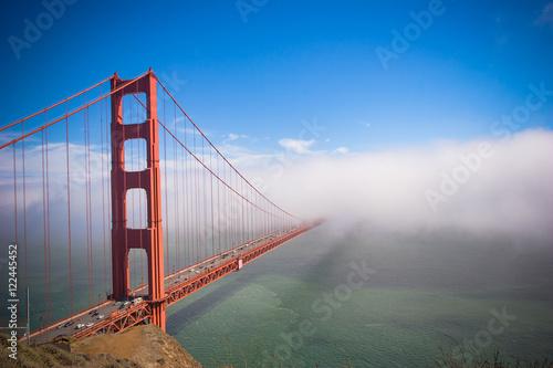 Платно Golden Gate Bridge