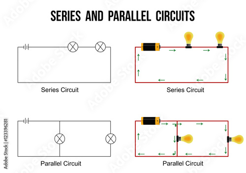 Canvas Print Series and parallel circuits