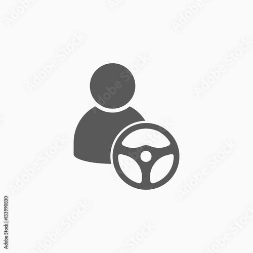 Fényképezés driver icon
