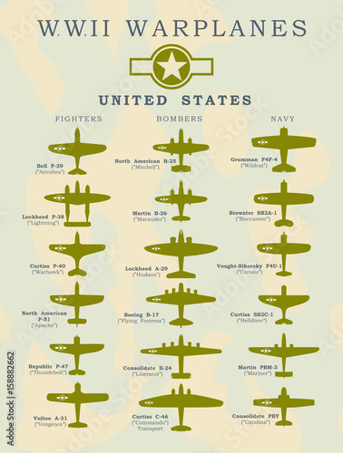 Photo World War II warplanes in vector silhouette line illustrations by coutries Unite