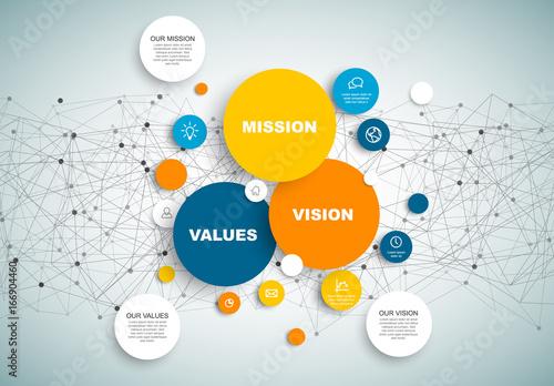 Slika na platnu Vector Mission, vision and values diagram schema
