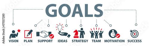 Fotografia Banner goals setting