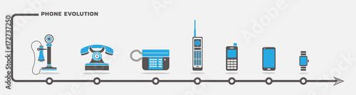 Obraz na plátne Phone evolution vector set