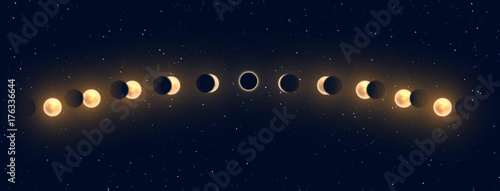 Slika na platnu Solar and lunar eclipses full cycle. Sun and moon eclipses.