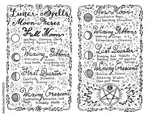 Wallpaper Mural Open diary with hand written lunar magic spells on white