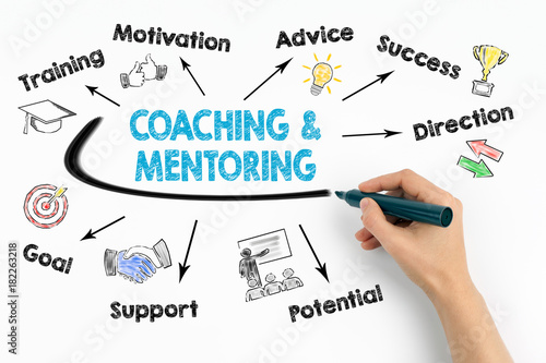 Coaching and Mentoring Concept Poster Mural XXL