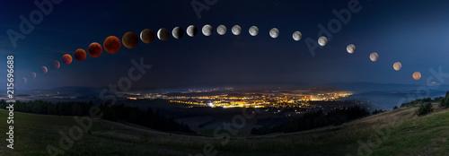 Zaćmienie Księżyca z krwawym księżycem od jego wschodu do zachodu