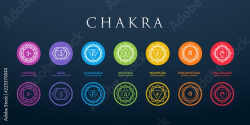 Murais de parede Chakra Set Vector Illustration
