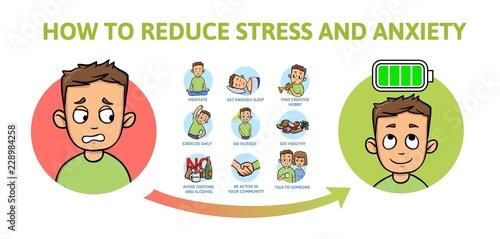 Vászonkép Stress and anxiety prevention