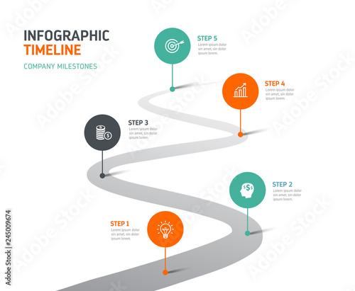 Fotografie, Obraz Timeline Infographics - Company Milestones